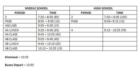 bell schedule 217 put on vd