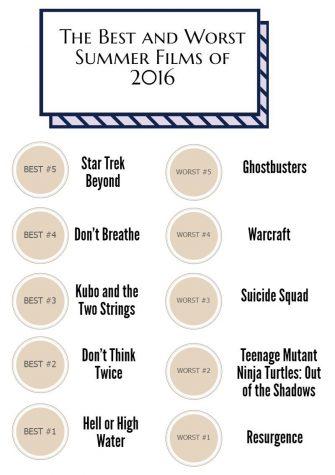 top-films-crop