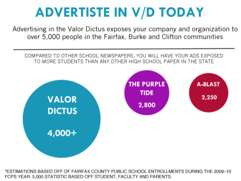 Advertise-Graphic