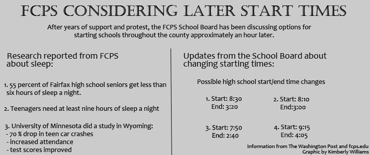 FCPS+considering+later+start+times
