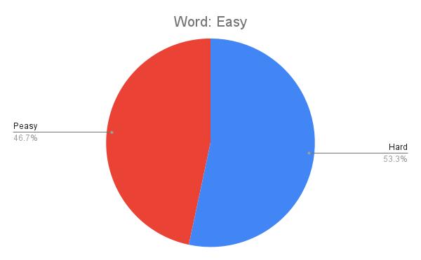 Word_+Easy